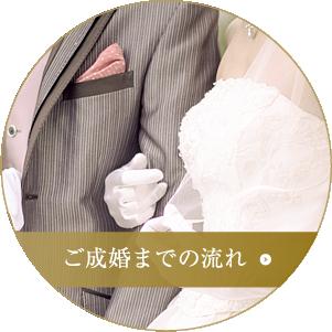 ご成婚までの流れ