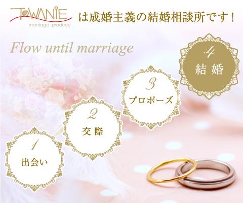 トワニエは成婚主義の結婚相談所です!